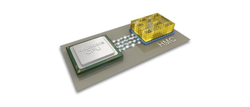 Multicore CPU + Hybrid Memory Cube
