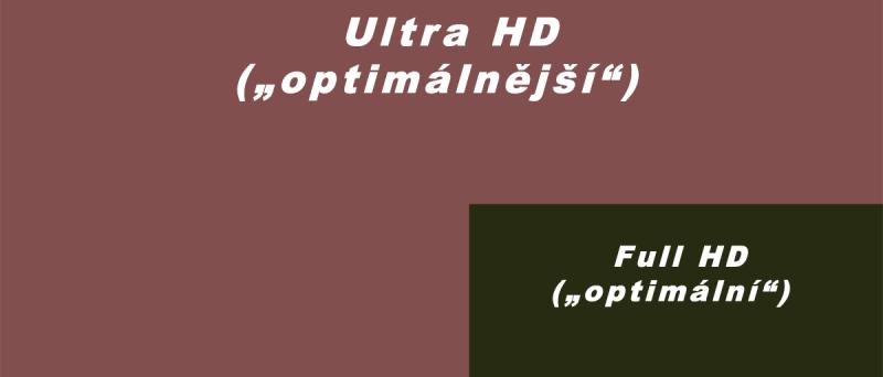 Ultra HD vs Full HD