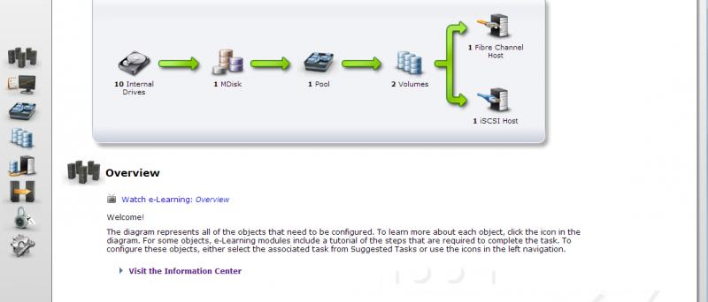 IBM Storwize V3700 - administrační rozhraní