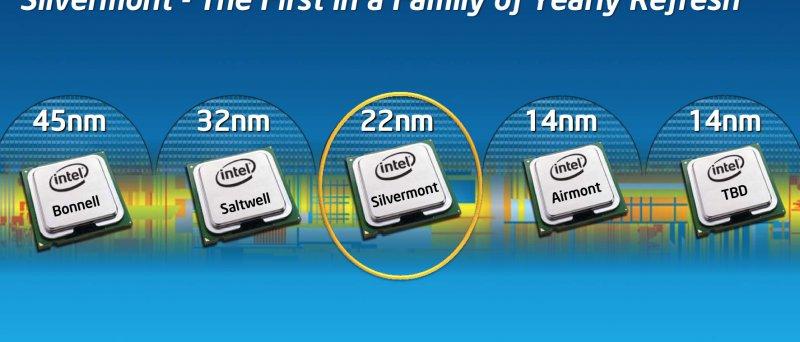 Intel Atom Silvermont timeline
