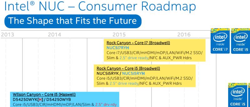 Intel Nuc Rock Canyon 01