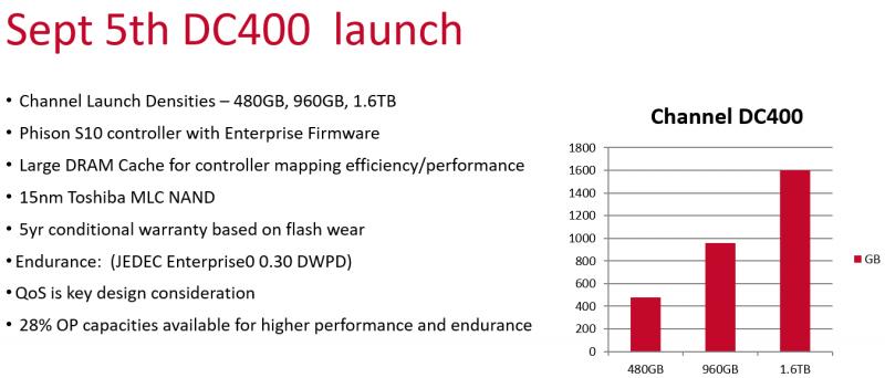 Kingston Dc 400 Launch Presentation 2