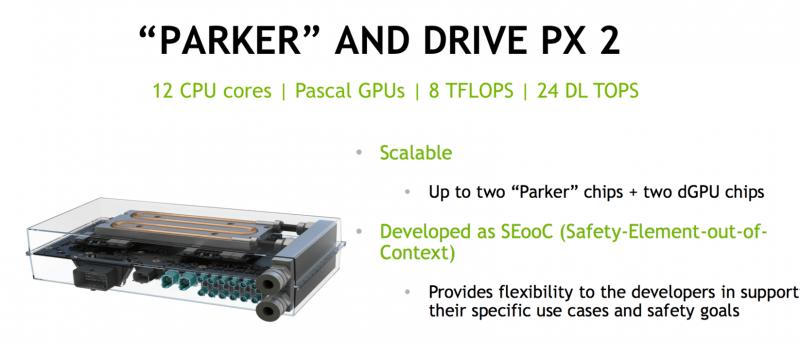 Nvidia Tegra Parker Soc Drive Px 2