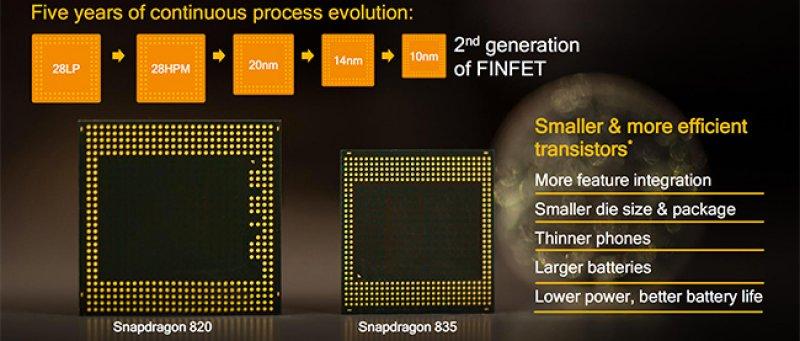 Snapdragon 835 Snapdragon Process
