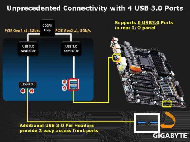Prezentace Gigabyte GA-990FXA-UD7 (11)