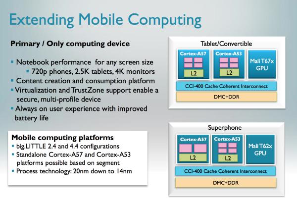 ARMv8 Cortex-A50 05