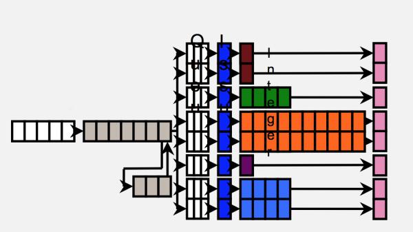 ARMv8 Cortex-A50 07