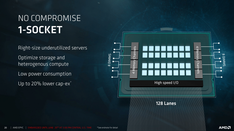 Epyc Tech Day First Session For Press And Analysts 06 19 2017 20