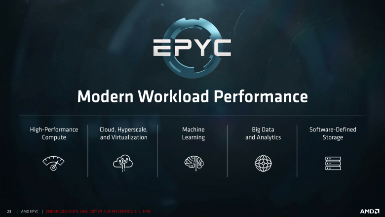 Epyc Tech Day First Session For Press And Analysts 06 19 2017 23