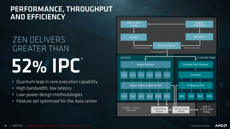Epyc Tech Day First Session For Press And Analysts 06 19 2017 49