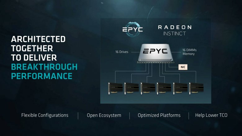 Epyc Tech Day Second Session For Press And Analysts 2017 06 19 48