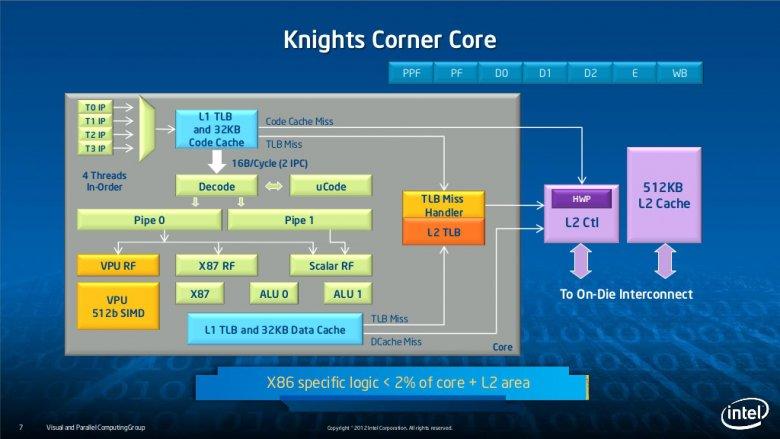 Intel Xeon Phi slide-07