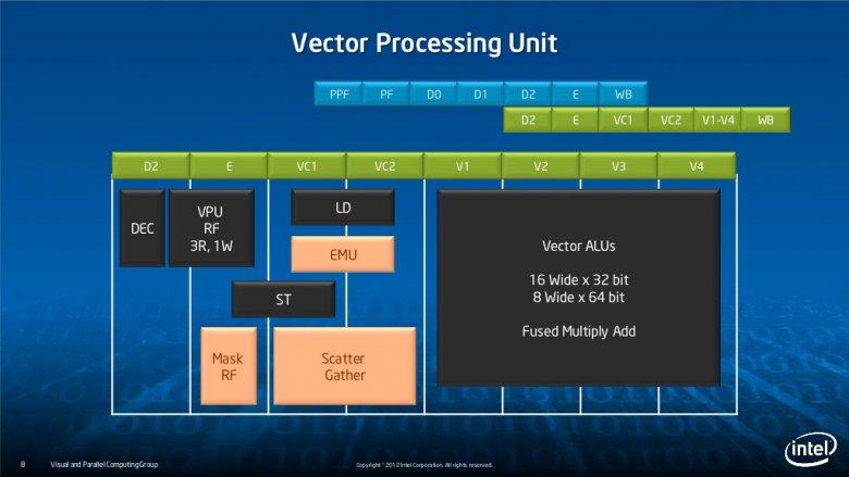 Intel Xeon Phi slide-08