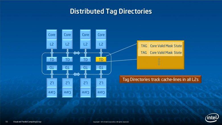 Intel Xeon Phi slide-10