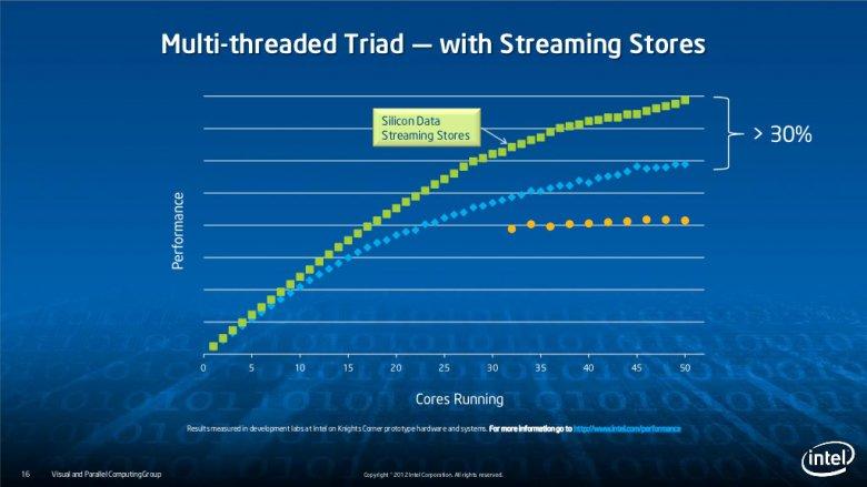 Intel Xeon Phi slide-16