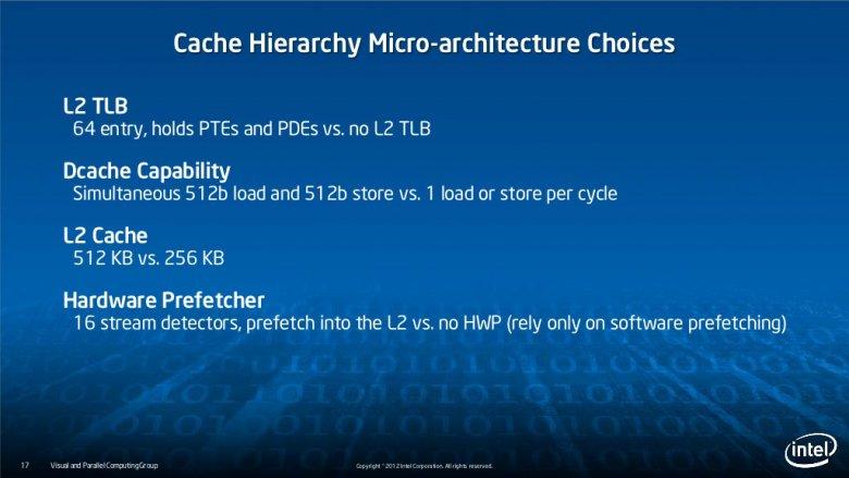 Intel Xeon Phi slide-17