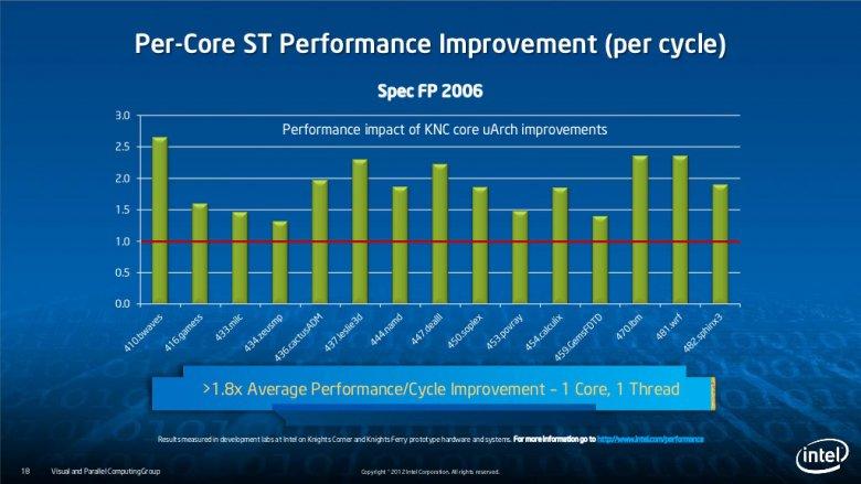 Intel Xeon Phi slide-18