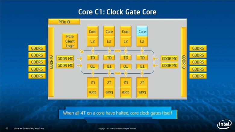 Intel Xeon Phi slide-22