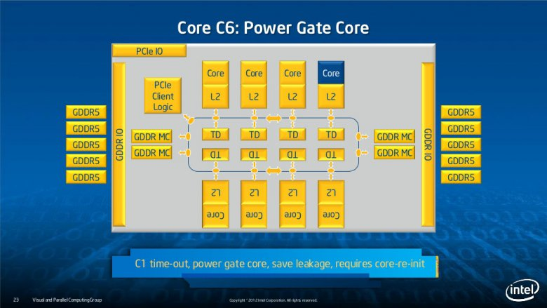 Intel Xeon Phi slide-23