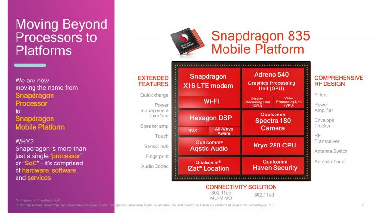 Snapdragon Platform