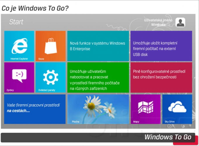 Windows To Go - Kingston prezentace 01