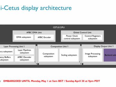 02 Mpg Display Arch Ozkurt 04