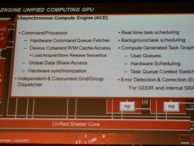 AMD Graphics Core Next 2011 - MultiEngine Unified Computing GPU