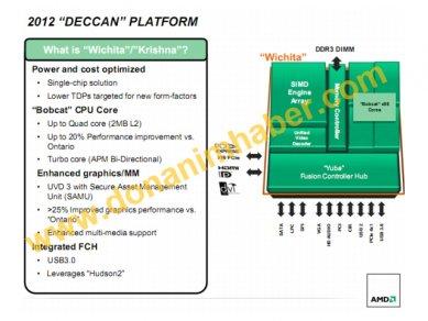AMD Wichita Krishna Deccan 2012 platform