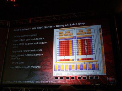 "Prezentace AMD Radeonů HD 6900: pohled na architekturu GPU ""Cayman"""
