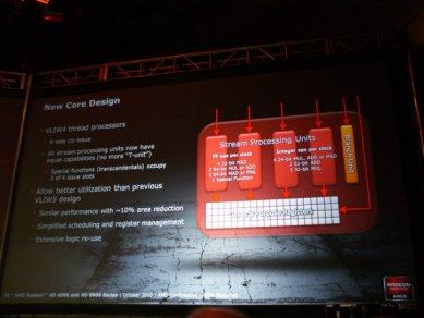 Prezentace AMD Radeonů HD 6900: New Core design