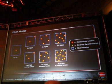 Prezentace AMD Radeonů HD 6900: EQAA modes