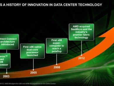 AMD-ARM_05
