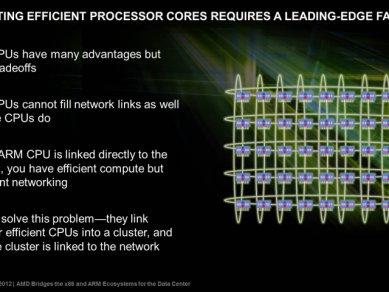 AMD-ARM_11