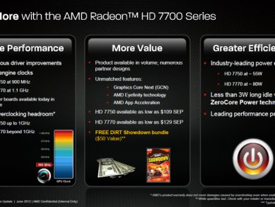 AMD-Radeon-HD-7k-Q2-2012-Update-01