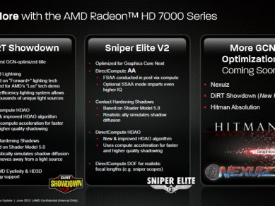 AMD-Radeon-HD-7k-Q2-2012-Update-02