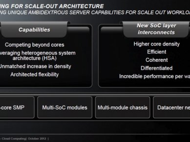 AMD enterprise roadmap 2013 2014 07