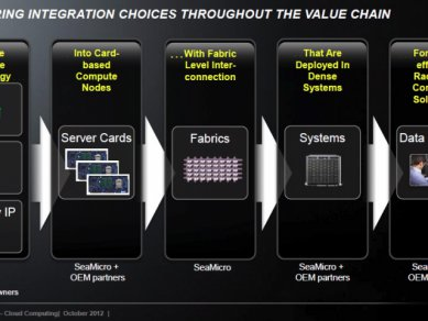 AMD enterprise roadmap 2013 2014 09