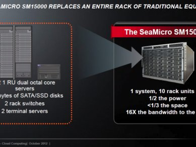 AMD enterprise roadmap 2013 2014 11