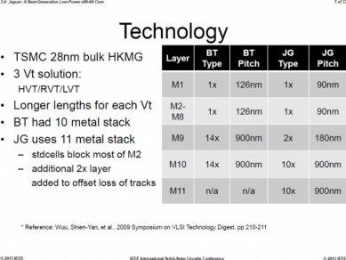 AMD Jaguar IEEE 2013 07