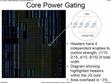 AMD Jaguar IEEE 2013 11