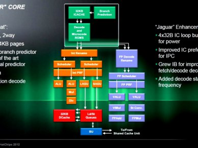 AMD Jaguar slide 06