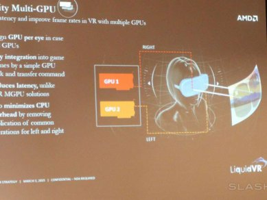 Amd Liquid Vr Gdc 2015 08