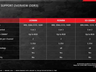 Amd Opteron A 1100 Seattle 14
