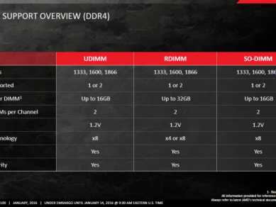 Amd Opteron A 1100 Seattle 15