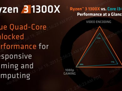 Amd Ryzen 3 Press Deck 08