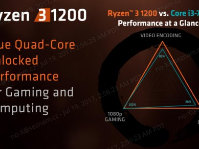 Amd Ryzen 3 Press Deck 09