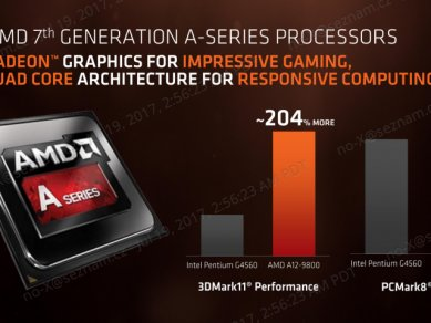 Amd Ryzen 3 Press Deck 17