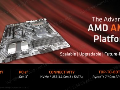 Amd Ryzen 3 Press Deck 18