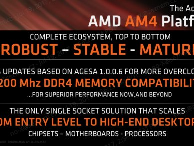 Amd Ryzen 3 Press Deck 19