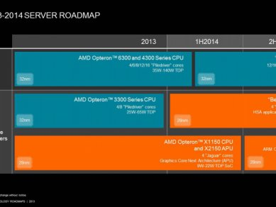 AMD Server Roadmap 2013 2014 01